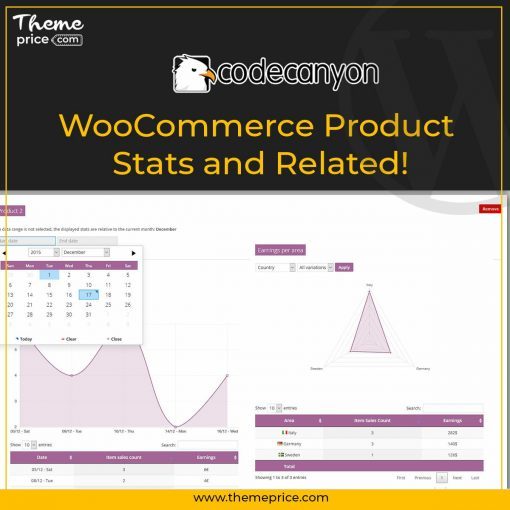 WooCommerce Product Stats and Related!